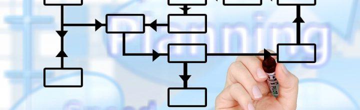 Technische Spezifikation: Seele des Angebotsdokumentes